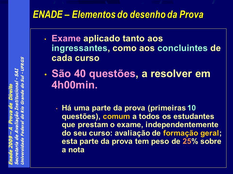 Enade 2009 – A Prova de Direito Secretaria de Avaliação Institucional - SAI Universidade Federal do Rio Grande do Sul - UFRGS Exame aplicado tanto aos