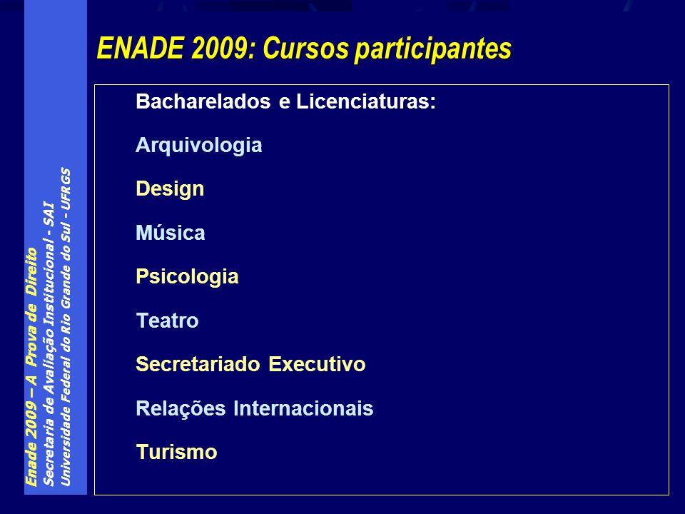 Enade 2009 – A Prova de Direito Secretaria de Avaliação Institucional - SAI Universidade Federal do Rio Grande do Sul - UFRGS Bacharelados e Licenciat