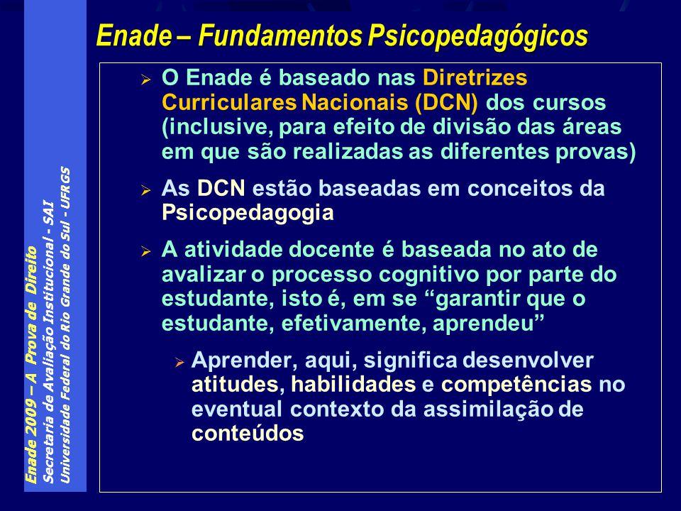 Enade 2009 – A Prova de Direito Secretaria de Avaliação Institucional - SAI Universidade Federal do Rio Grande do Sul - UFRGS O Enade é baseado nas Diretrizes Curriculares Nacionais (DCN) dos cursos (inclusive, para efeito de divisão das áreas em que são realizadas as diferentes provas) As DCN estão baseadas em conceitos da Psicopedagogia A atividade docente é baseada no ato de avalizar o processo cognitivo por parte do estudante, isto é, em se garantir que o estudante, efetivamente, aprendeu Aprender, aqui, significa desenvolver atitudes, habilidades e competências no eventual contexto da assimilação de conteúdos Enade – Fundamentos Psicopedagógicos