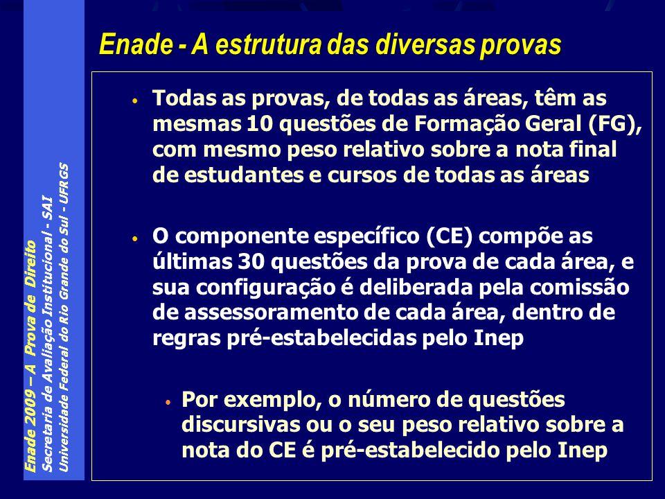 Enade 2009 – A Prova de Direito Secretaria de Avaliação Institucional - SAI Universidade Federal do Rio Grande do Sul - UFRGS Todas as provas, de todas as áreas, têm as mesmas 10 questões de Formação Geral (FG), com mesmo peso relativo sobre a nota final de estudantes e cursos de todas as áreas O componente específico (CE) compõe as últimas 30 questões da prova de cada área, e sua configuração é deliberada pela comissão de assessoramento de cada área, dentro de regras pré-estabelecidas pelo Inep Por exemplo, o número de questões discursivas ou o seu peso relativo sobre a nota do CE é pré-estabelecido pelo Inep Enade - A estrutura das diversas provas