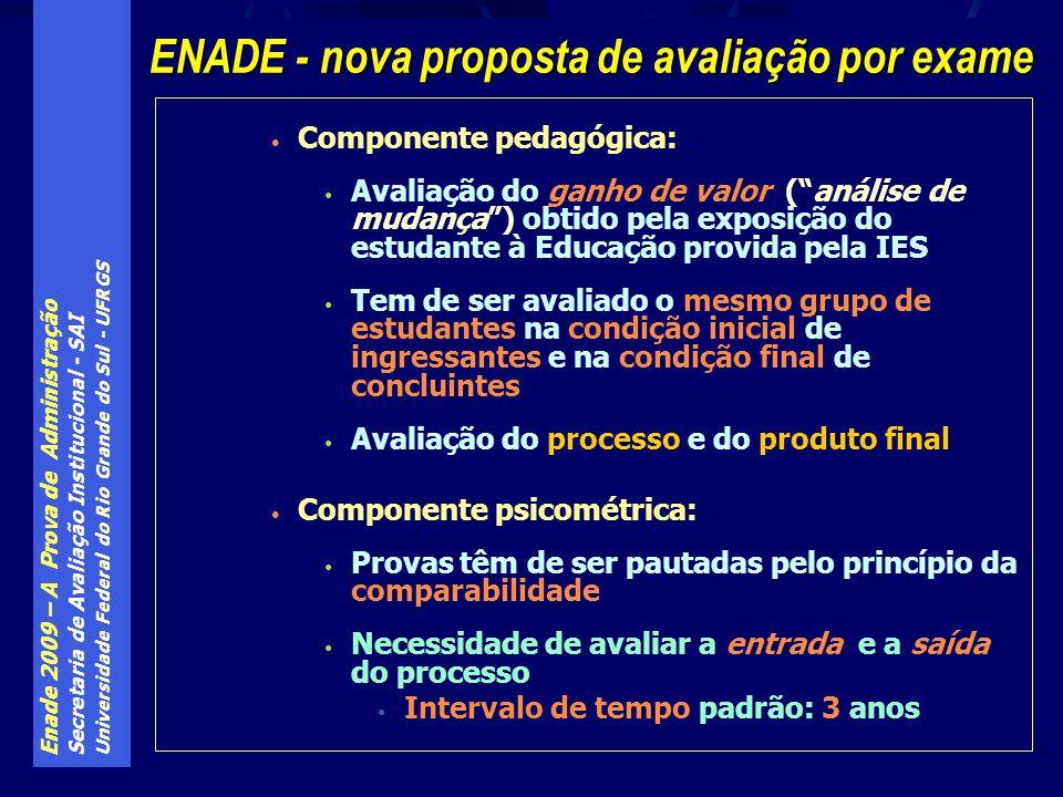 Enade 2009 – A Prova de Administração Secretaria de Avaliação Institucional - SAI Universidade Federal do Rio Grande do Sul - UFRGS Componente pedagóg