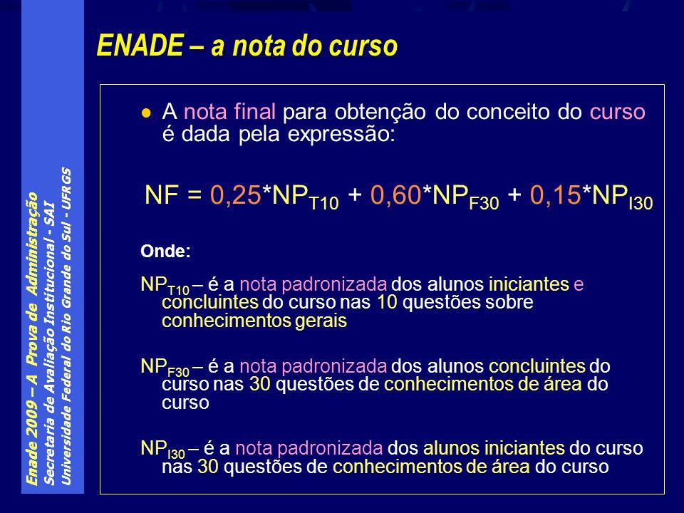 Enade 2009 – A Prova de Administração Secretaria de Avaliação Institucional - SAI Universidade Federal do Rio Grande do Sul - UFRGS A nota final para