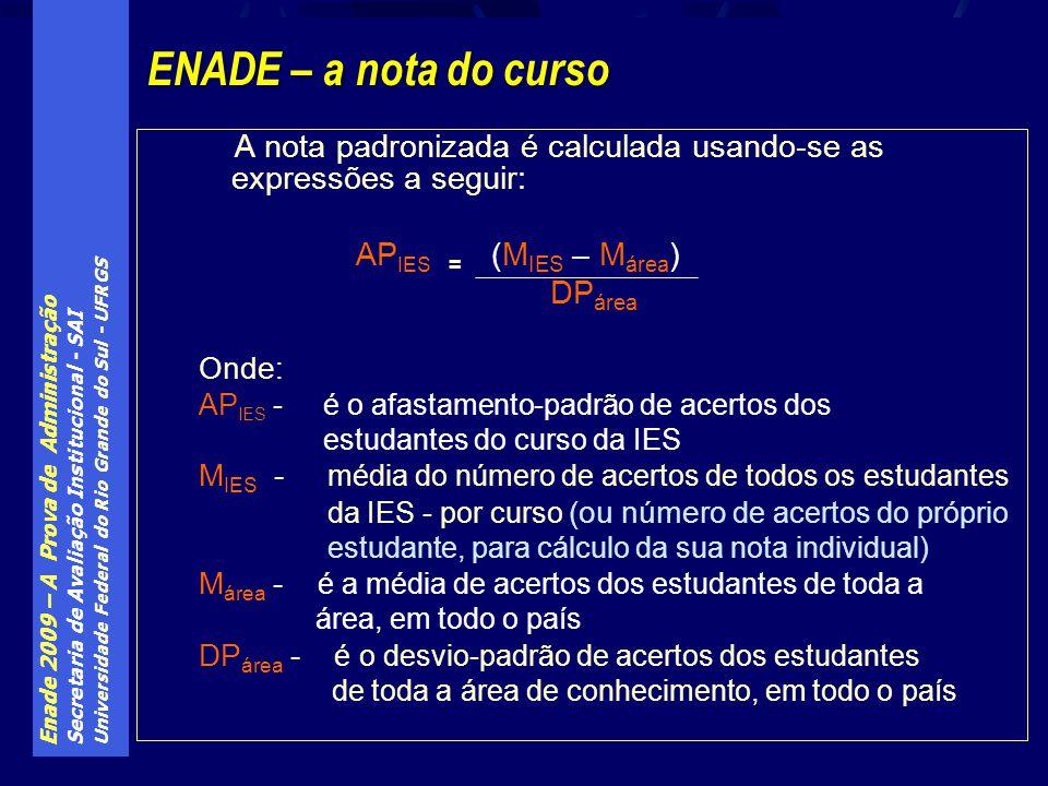 Enade 2009 – A Prova de Administração Secretaria de Avaliação Institucional - SAI Universidade Federal do Rio Grande do Sul - UFRGS A nota padronizada