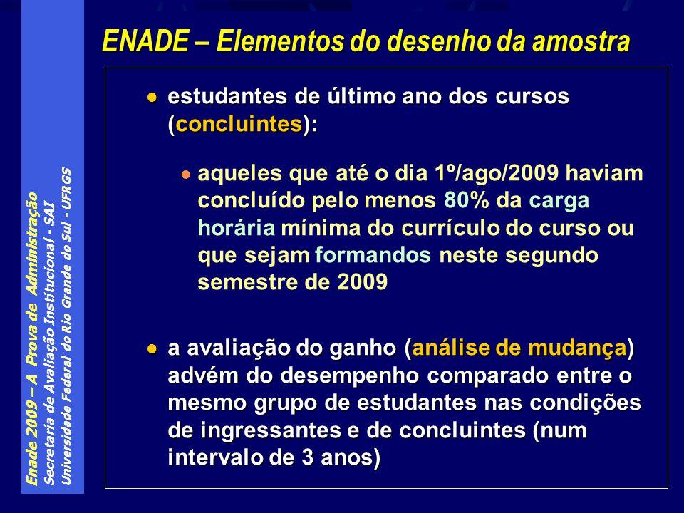 Enade 2009 – A Prova de Administração Secretaria de Avaliação Institucional - SAI Universidade Federal do Rio Grande do Sul - UFRGS estudantes de últi