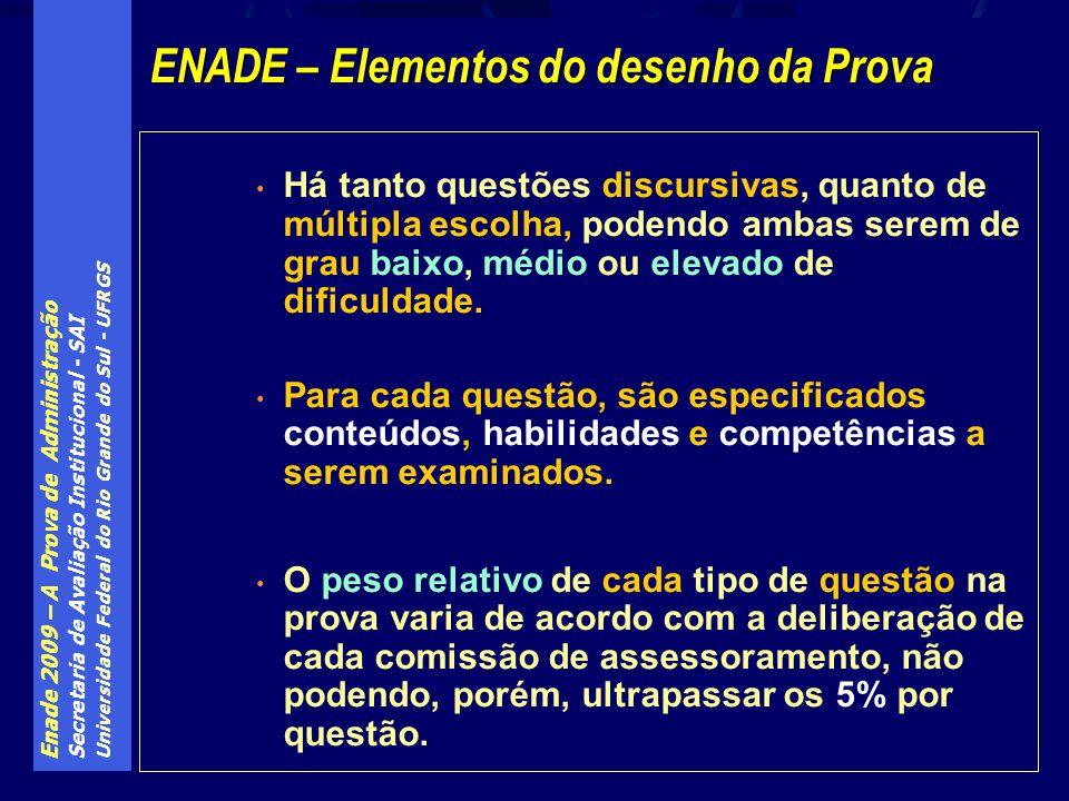 Enade 2009 – A Prova de Administração Secretaria de Avaliação Institucional - SAI Universidade Federal do Rio Grande do Sul - UFRGS Há tanto questões