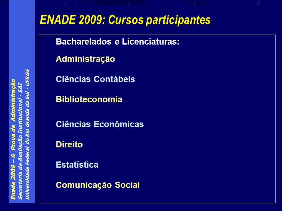 Enade 2009 – A Prova de Administração Secretaria de Avaliação Institucional - SAI Universidade Federal do Rio Grande do Sul - UFRGS Bacharelados e Lic
