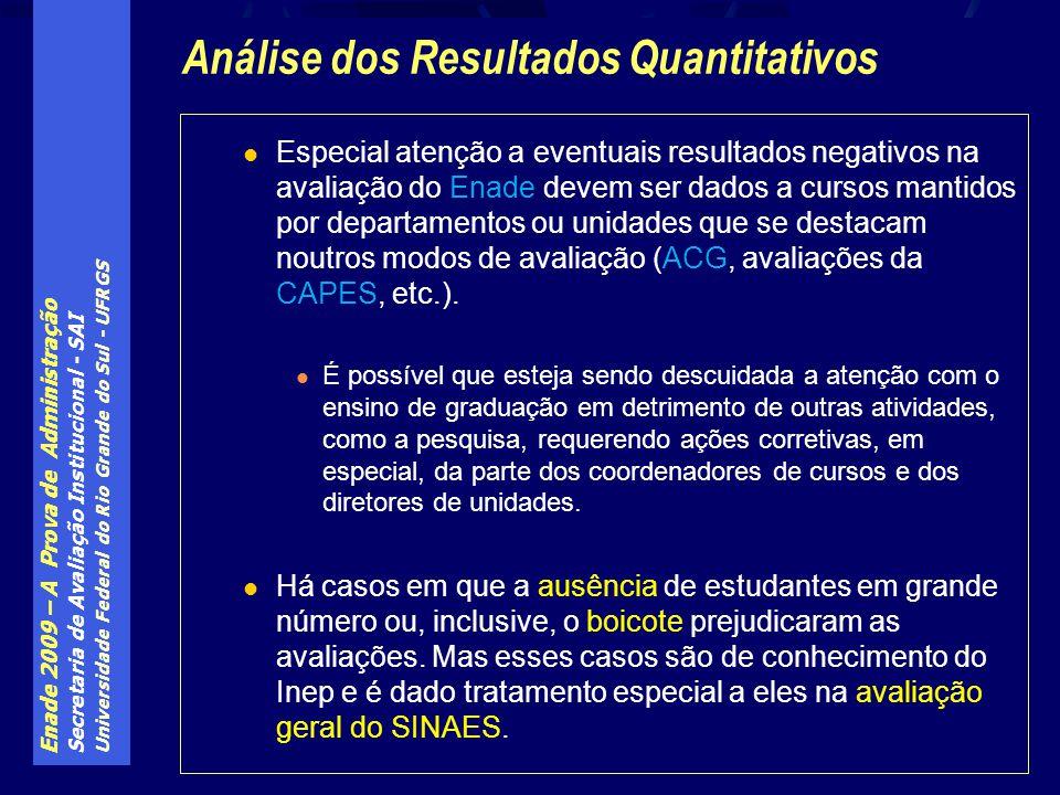 Enade 2009 – A Prova de Administração Secretaria de Avaliação Institucional - SAI Universidade Federal do Rio Grande do Sul - UFRGS Análise dos Result