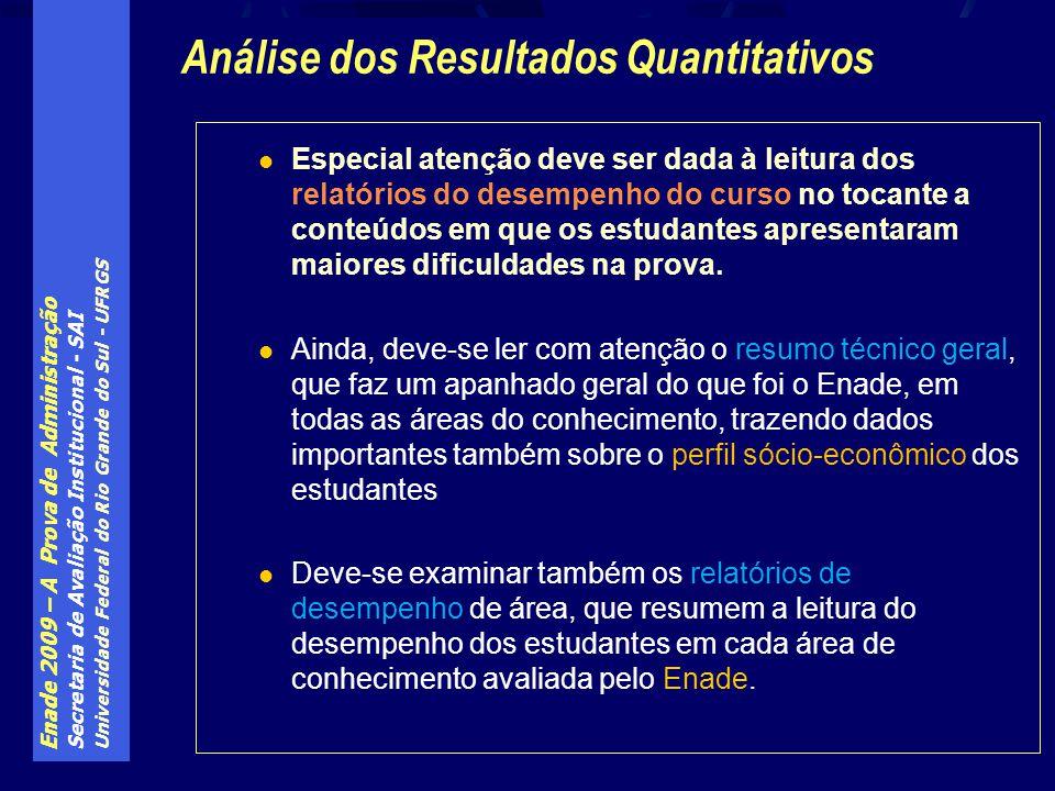 Enade 2009 – A Prova de Administração Secretaria de Avaliação Institucional - SAI Universidade Federal do Rio Grande do Sul - UFRGS Especial atenção d
