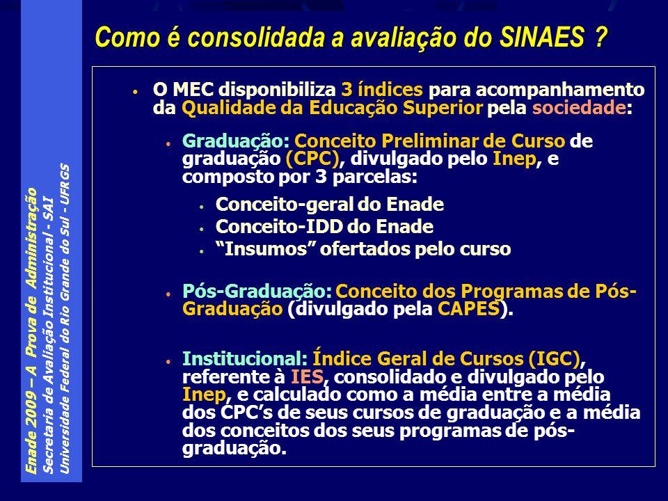 Enade 2009 – A Prova de Administração Secretaria de Avaliação Institucional - SAI Universidade Federal do Rio Grande do Sul - UFRGS O MEC disponibiliz