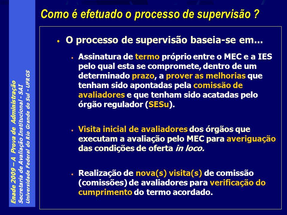 Enade 2009 – A Prova de Administração Secretaria de Avaliação Institucional - SAI Universidade Federal do Rio Grande do Sul - UFRGS O processo de supe