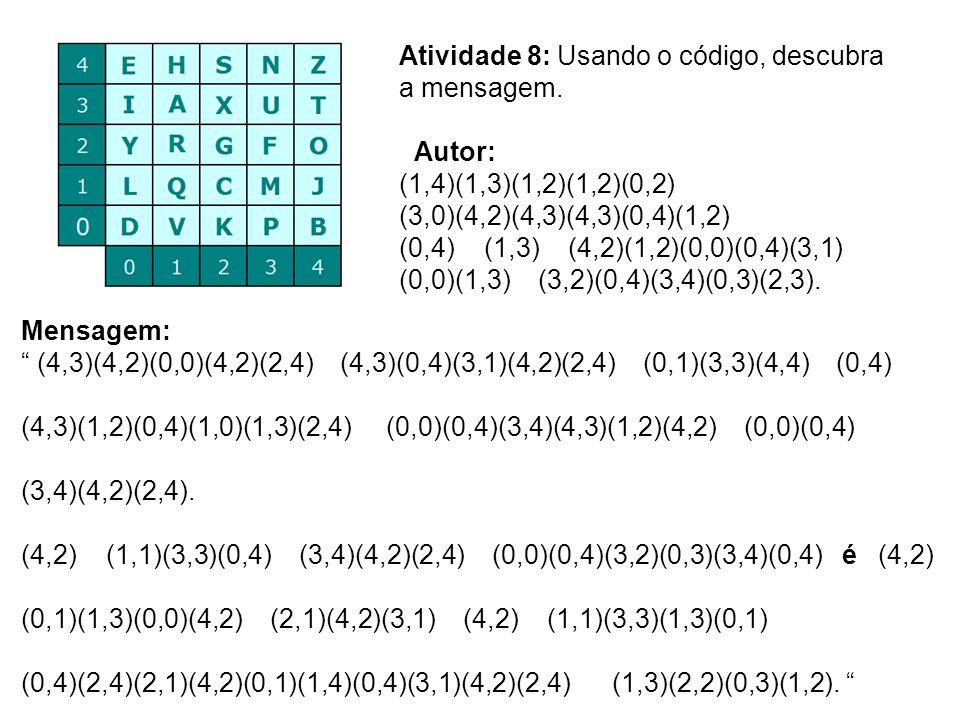 Atividade 8: Usando o código, descubra a mensagem. Autor: (1,4)(1,3)(1,2)(1,2)(0,2) (3,0)(4,2)(4,3)(4,3)(0,4)(1,2) (0,4) (1,3) (4,2)(1,2)(0,0)(0,4)(3,