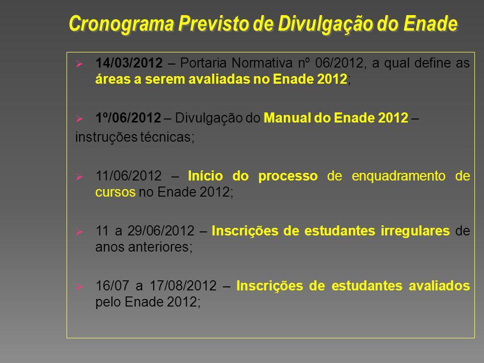 14/03/2012 – Portaria Normativa nº 06/2012, a qual define as áreas a serem avaliadas no Enade 2012; 1º/06/2012 – Divulgação do Manual do Enade 2012 – instruções técnicas; 11/06/2012 – Início do processo de enquadramento de cursos no Enade 2012; 11 a 29/06/2012 – Inscrições de estudantes irregulares de anos anteriores; 16/07 a 17/08/2012 – Inscrições de estudantes avaliados pelo Enade 2012; Cronograma Previsto de Divulgação do Enade