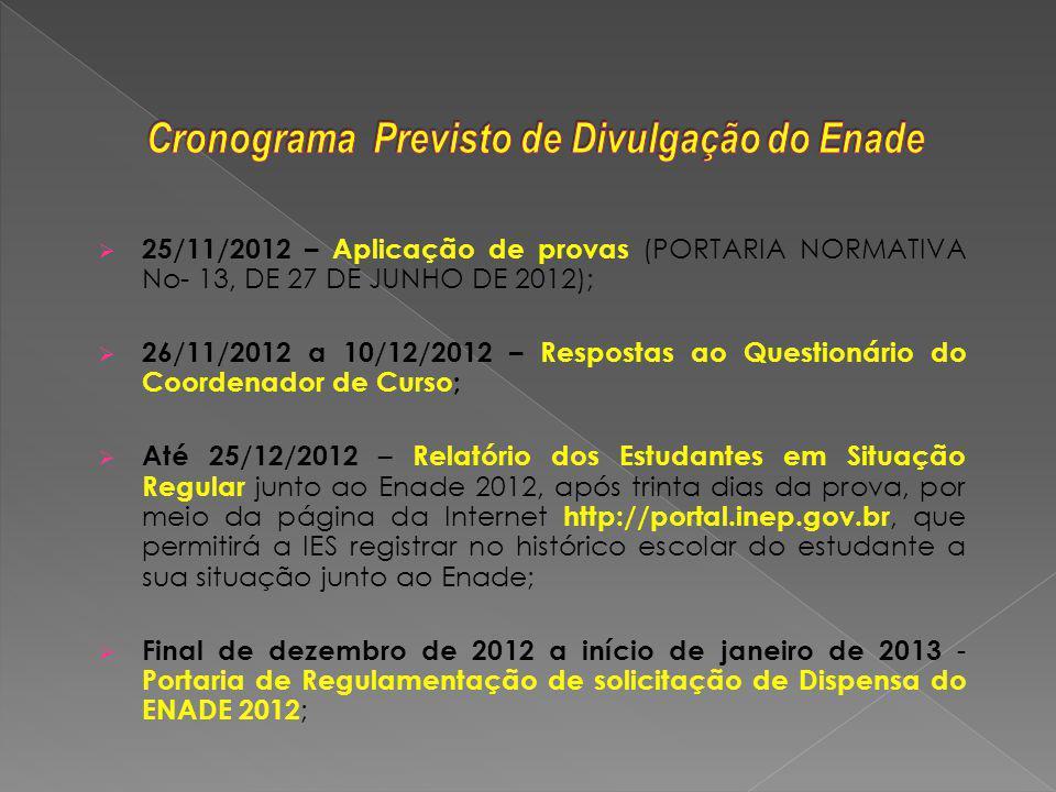 25/11/2012 – Aplicação de provas (PORTARIA NORMATIVA No- 13, DE 27 DE JUNHO DE 2012); 26/11/2012 a 10/12/2012 – Respostas ao Questionário do Coordenador de Curso; Até 25/12/2012 – Relatório dos Estudantes em Situação Regular junto ao Enade 2012, após trinta dias da prova, por meio da página da Internet http://portal.inep.gov.br, que permitirá a IES registrar no histórico escolar do estudante a sua situação junto ao Enade; Final de dezembro de 2012 a início de janeiro de 2013 - Portaria de Regulamentação de solicitação de Dispensa do ENADE 2012 ;