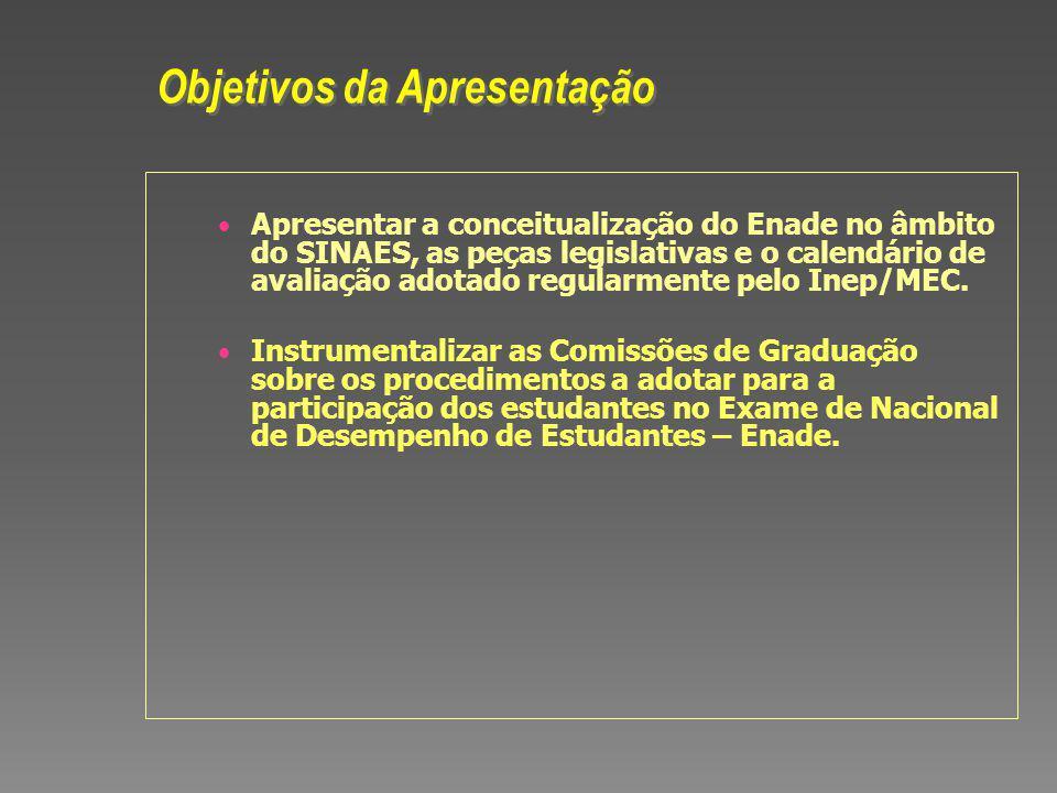 Apresentar a conceitualização do Enade no âmbito do SINAES, as peças legislativas e o calendário de avaliação adotado regularmente pelo Inep/MEC.