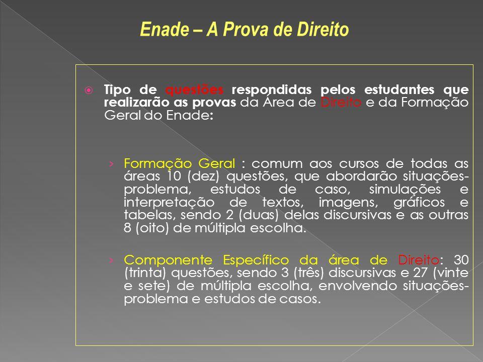 Tipo de questões respondidas pelos estudantes que realizarão as provas da Área de Direito e da Formação Geral do Enade : Formação Geral : comum aos cu