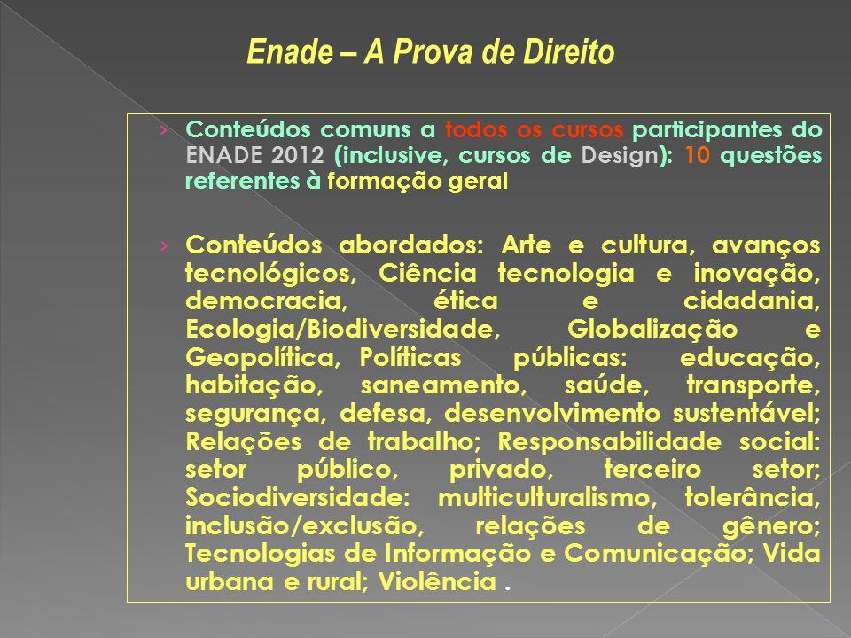 Conteúdos comuns a todos os cursos participantes do ENADE 2012 (inclusive, cursos de Design): 10 questões referentes à formação geral Conteúdos aborda