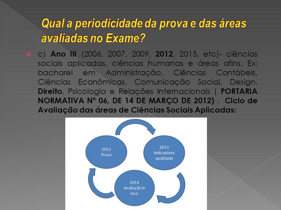 c) Ano III (2006, 2007, 2009, 2012, 2015, etc)- ciências sociais aplicadas, ciências humanas e áreas afins. Ex: bacharel em Administração, Ciências Co