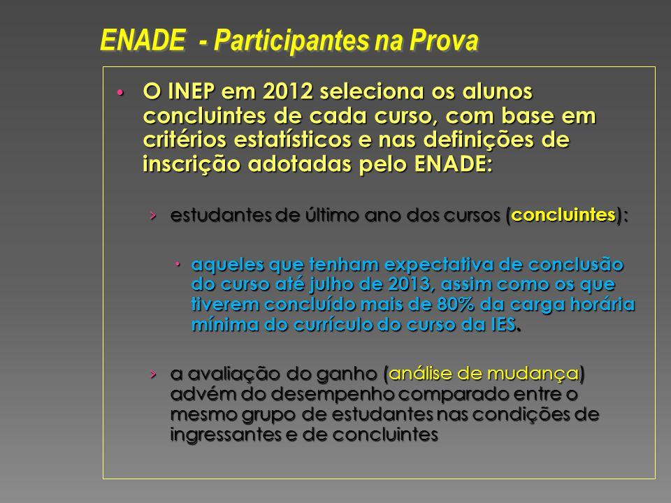 O INEP em 2012 seleciona os alunos concluintes de cada curso, com base em critérios estatísticos e nas definições de inscrição adotadas pelo ENADE: O INEP em 2012 seleciona os alunos concluintes de cada curso, com base em critérios estatísticos e nas definições de inscrição adotadas pelo ENADE: estudantes de último ano dos cursos ( concluintes ): estudantes de último ano dos cursos ( concluintes ): aqueles que tenham expectativa de conclusão do curso até julho de 2013, assim como os que tiverem concluído mais de 80% da carga horária mínima do currículo do curso da IES.