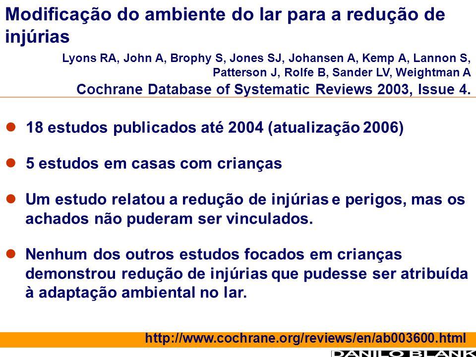 18 estudos publicados até 2004 (atualização 2006) 5 estudos em casas com crianças Modificação do ambiente do lar para a redução de injúrias Lyons RA,
