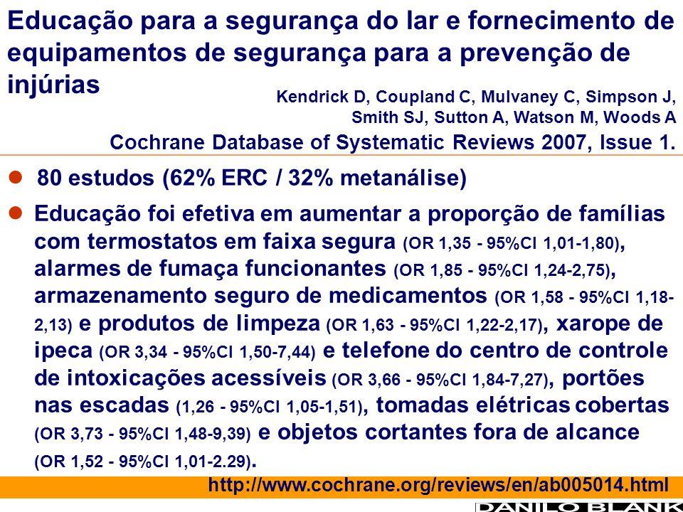 80 estudos (62% ERC / 32% metanálise) Educação foi efetiva em aumentar a proporção de famílias com termostatos em faixa segura (OR 1,35 - 95%CI 1,01-1