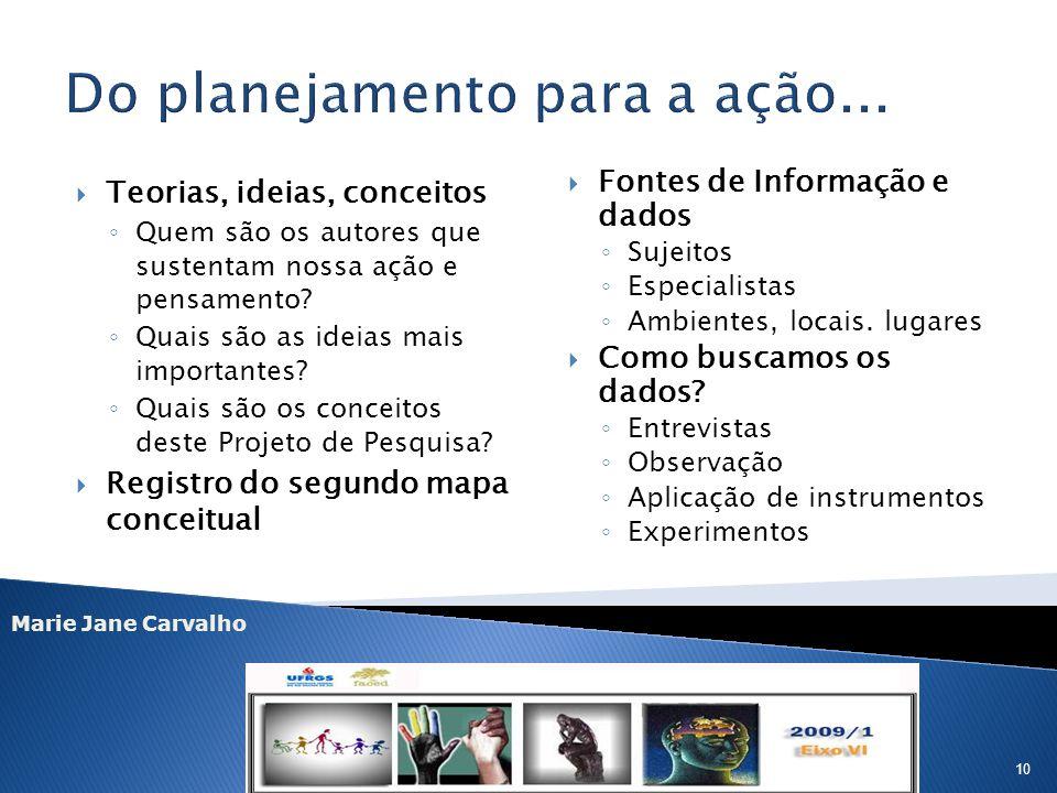 Marie Jane Carvalho 10 Teorias, ideias, conceitos Quem são os autores que sustentam nossa ação e pensamento? Quais são as ideias mais importantes? Qua