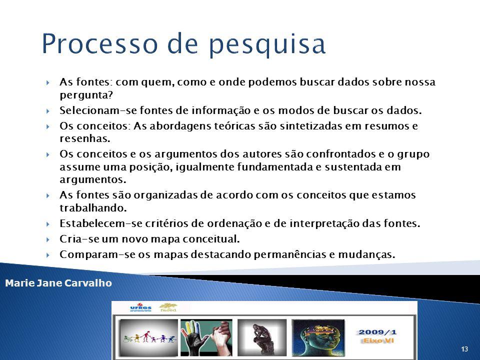Marie Jane Carvalho 13 As fontes: com quem, como e onde podemos buscar dados sobre nossa pergunta? Selecionam-se fontes de informação e os modos de bu