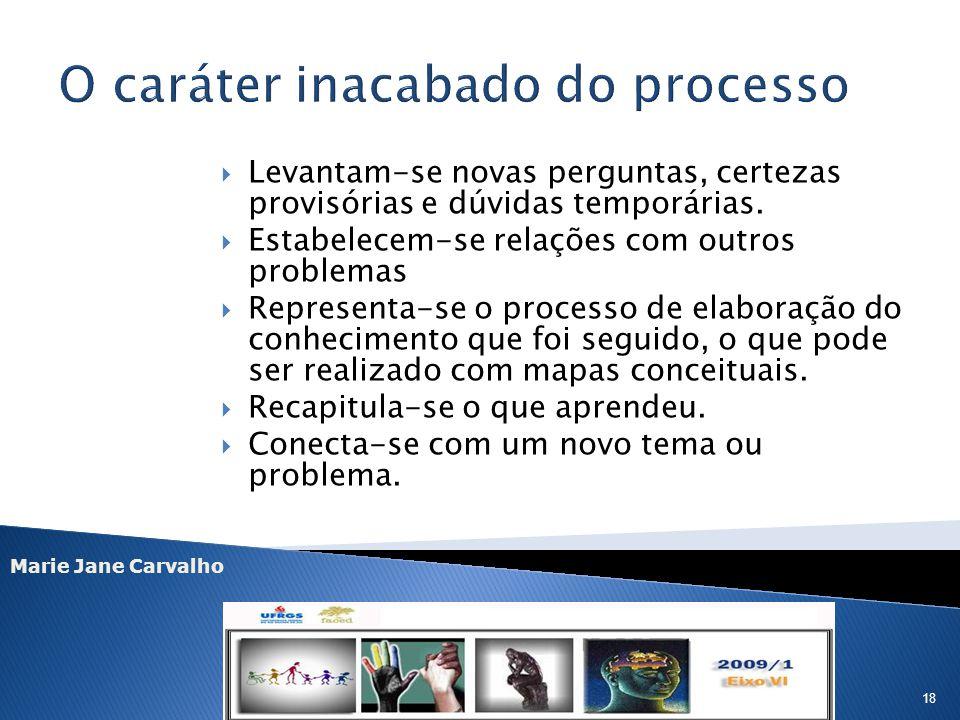 Marie Jane Carvalho 18 Levantam-se novas perguntas, certezas provisórias e dúvidas temporárias. Estabelecem-se relações com outros problemas Represent