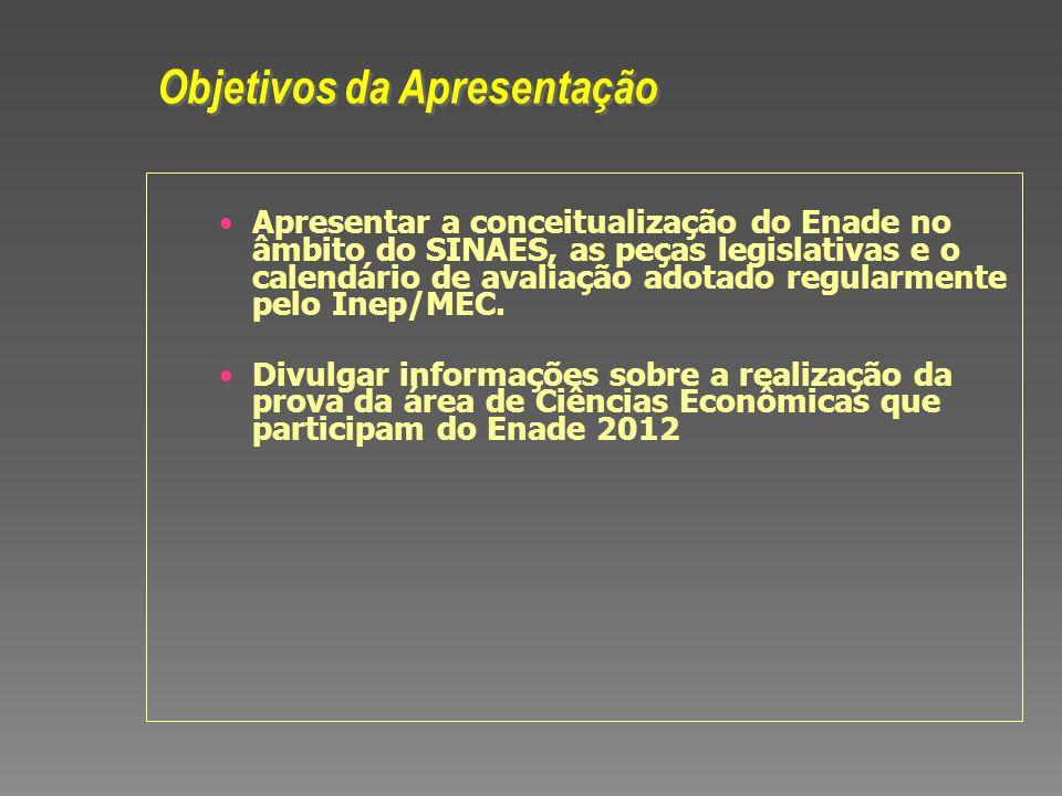 Apresentar a conceitualização do Enade no âmbito do SINAES, as peças legislativas e o calendário de avaliação adotado regularmente pelo Inep/MEC. Divu