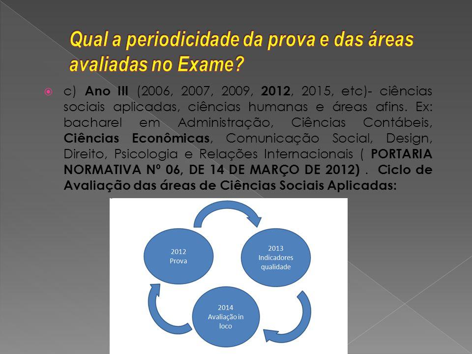 c) Ano III (2006, 2007, 2009, 2012, 2015, etc)- ciências sociais aplicadas, ciências humanas e áreas afins.