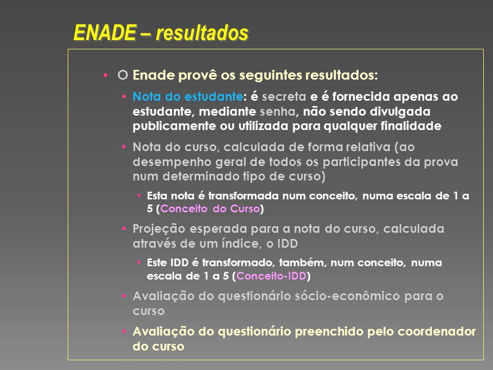 O Enade provê os seguintes resultados: Nota do estudante: é secreta e é fornecida apenas ao estudante, mediante senha, não sendo divulgada publicament