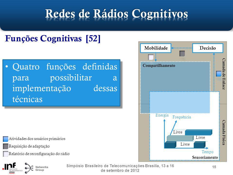 Camada de Enlace 15 Funções Cognitivas [52] Simpósio Brasileiro de Telecomunicações Brasília, 13 a 16 de setembro de 2012 Energia Frequência Tempo Liv