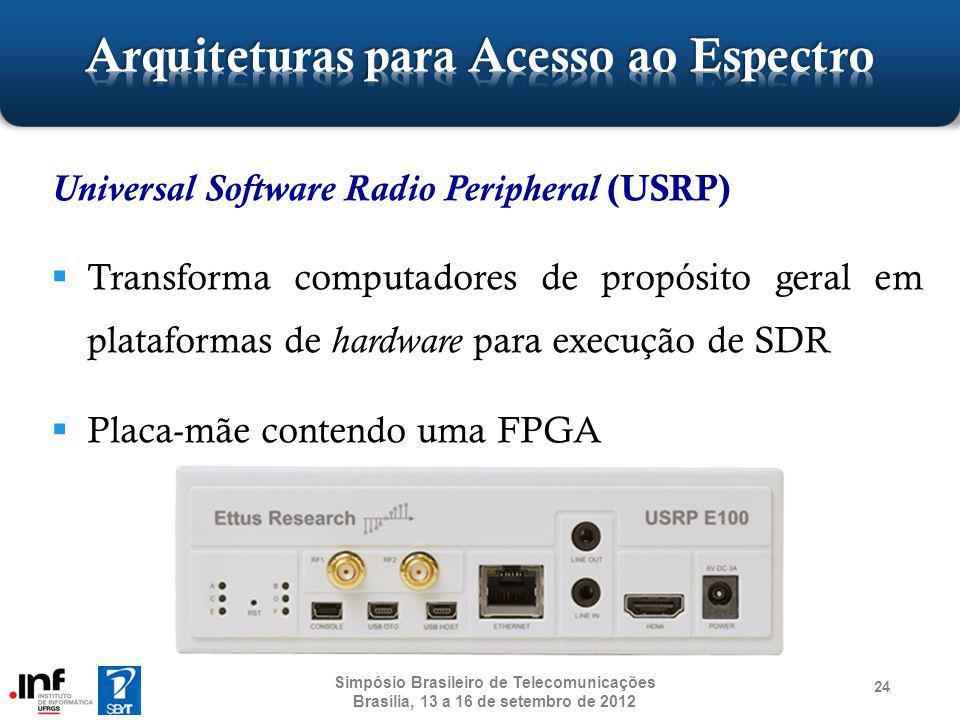 Universal Software Radio Peripheral (USRP) Transforma computadores de propósito geral em plataformas de hardware para execução de SDR Placa-mãe conten