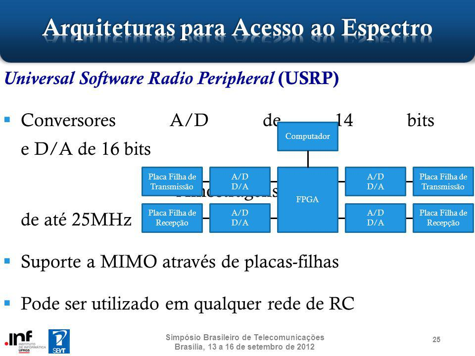 Universal Software Radio Peripheral (USRP) Conversores A/D de 14 bits e D/A de 16 bits Amostragens de até 25MHz Suporte a MIMO através de placas-filha
