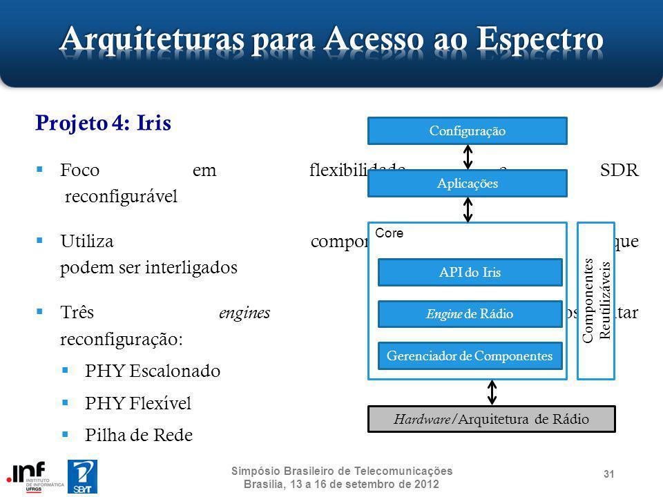 Projeto 4: Iris Foco em flexibilidade e SDR reconfigurável Utiliza componentes que podem ser interligados Três engines para possibilitar reconfiguraçã