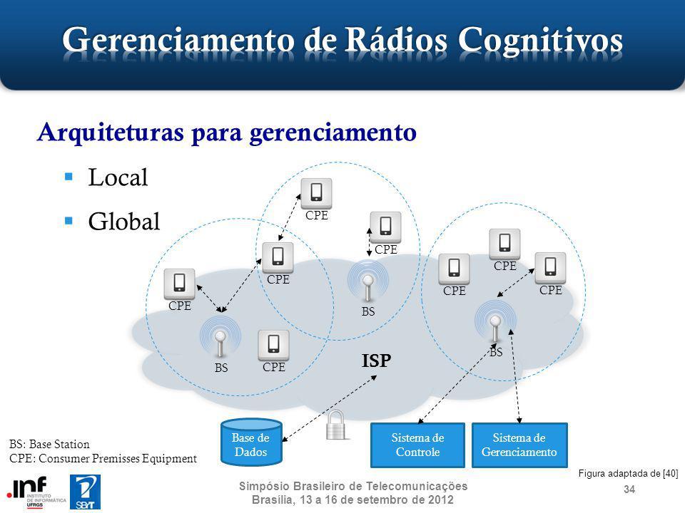Arquiteturas para gerenciamento Local Global CPE BS CPE BS CPE BS CPE 34 Simpósio Brasileiro de Telecomunicações Brasília, 13 a 16 de setembro de 2012
