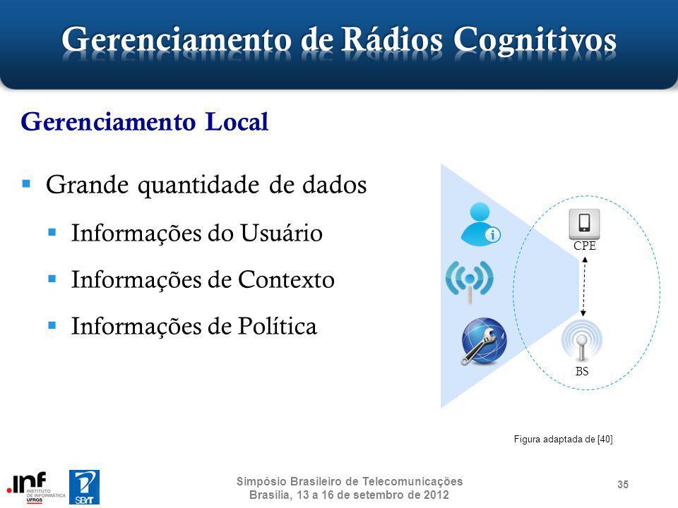 Gerenciamento Local Grande quantidade de dados Informações do Usuário Informações de Contexto Informações de Política 35 Simpósio Brasileiro de Teleco