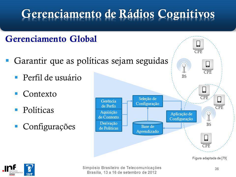 Gerenciamento Global Garantir que as políticas sejam seguidas Perfil de usuário Contexto Políticas Configurações 36 Simpósio Brasileiro de Telecomunic