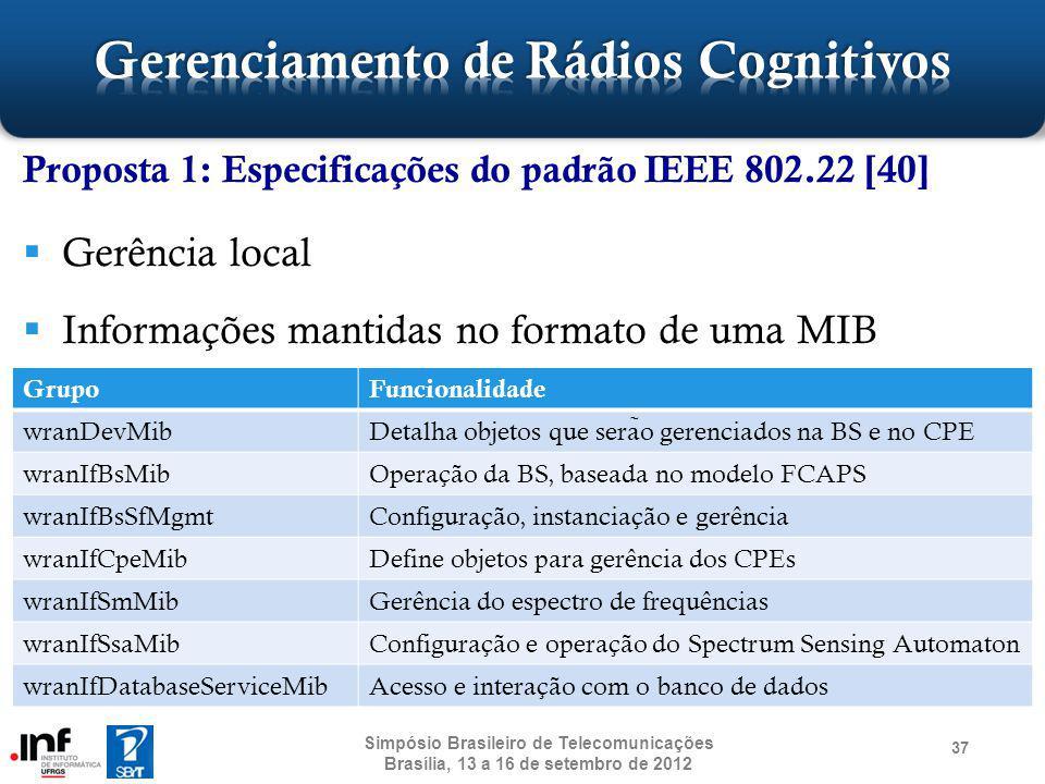 Proposta 1: Especificações do padrão IEEE 802.22 [40] Gerência local Informações mantidas no formato de uma MIB 37 Simpósio Brasileiro de Telecomunica