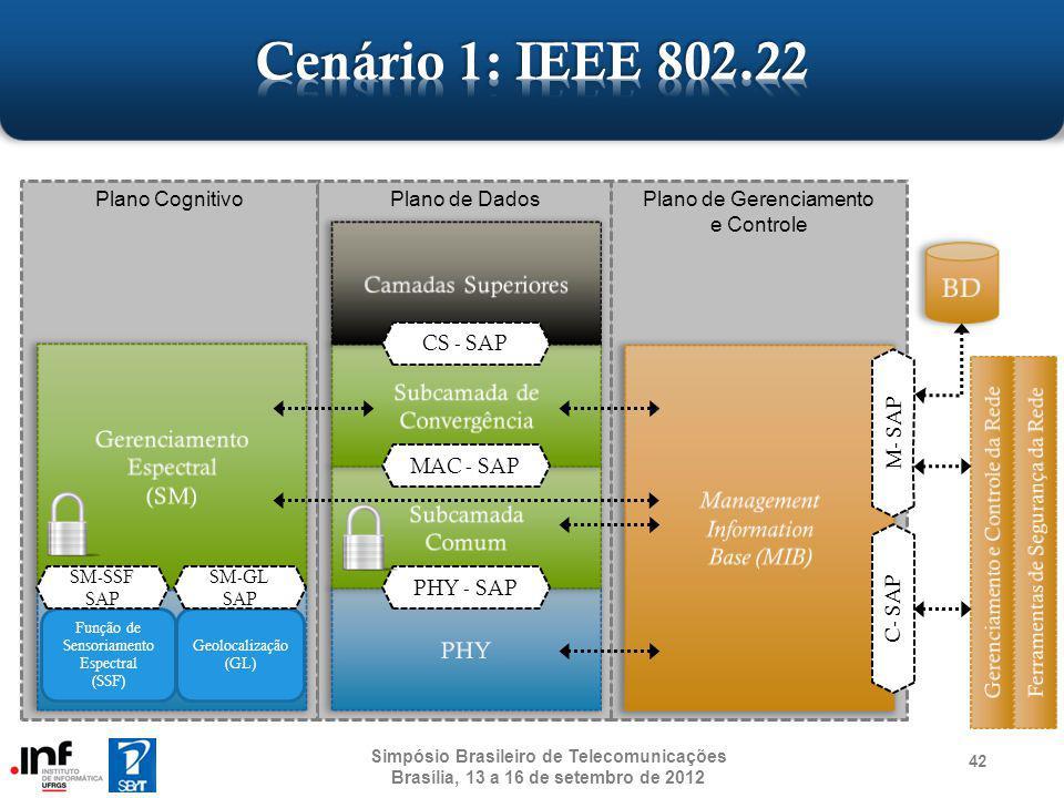 42 Simpósio Brasileiro de Telecomunicações Brasília, 13 a 16 de setembro de 2012 PHY - SAP MAC - SAP CS - SAP Plano de DadosPlano de Gerenciamento e C