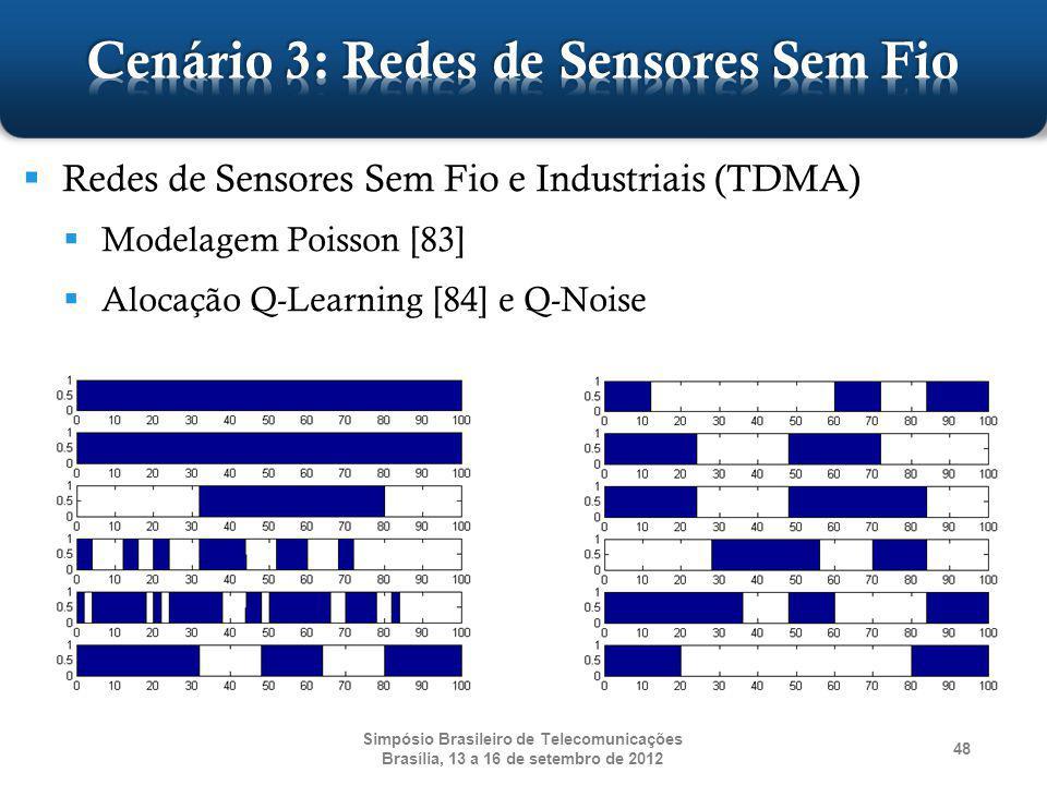 Simpósio Brasileiro de Telecomunicações Brasília, 13 a 16 de setembro de 2012 48 Redes de Sensores Sem Fio e Industriais (TDMA) Modelagem Poisson [83]