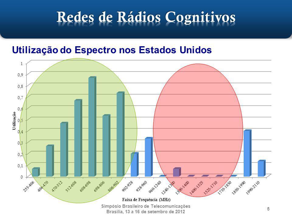 6 Introdução (cont.) Rádio cognitivo é um conceito que possibilita o acesso dinâmico ao espectro de frequências Usuários primários (licenciados) e secundários (oportunistas) compartilham o espectro Usuários secundários devem ser capazes de adaptar a frequência de transmissão dinamicamente Simpósio Brasileiro de Telecomunicações Brasília, 13 a 16 de setembro de 2012