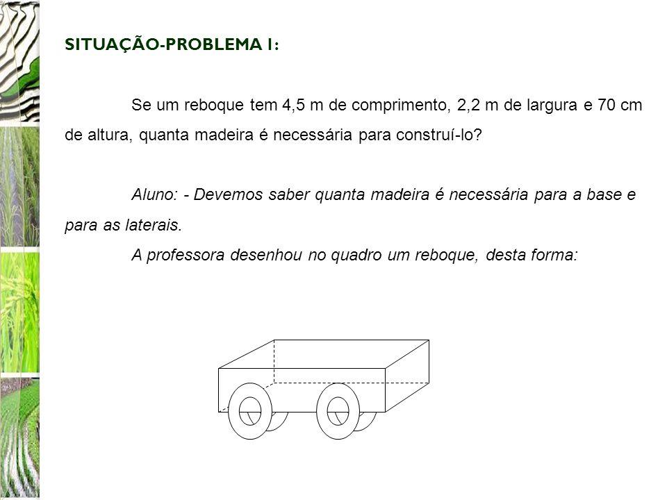 SITUAÇÃO-PROBLEMA 1: Se um reboque tem 4,5 m de comprimento, 2,2 m de largura e 70 cm de altura, quanta madeira é necessária para construí-lo? Aluno:
