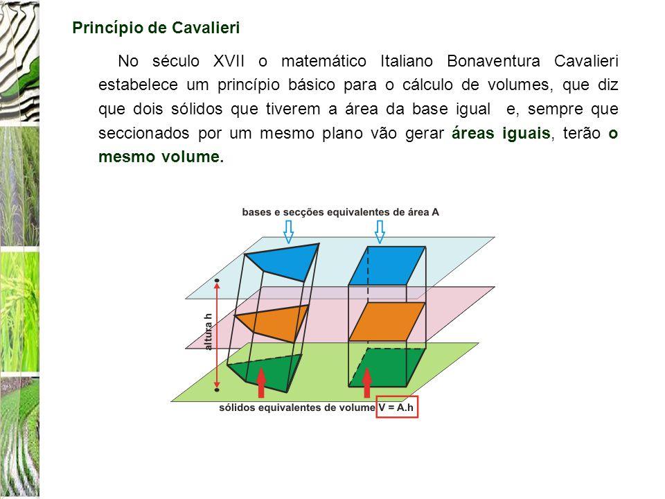 No século XVII o matemático Italiano Bonaventura Cavalieri estabelece um princípio básico para o cálculo de volumes, que diz que dois sólidos que tive