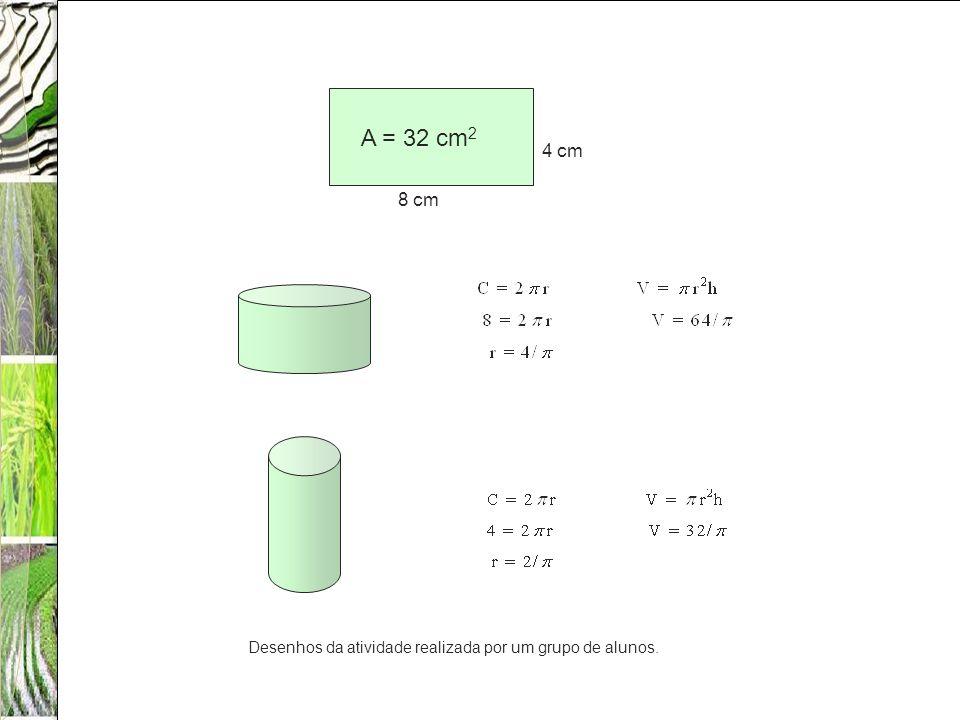 4 cm 8 cm A = 32 cm 2 Desenhos da atividade realizada por um grupo de alunos.
