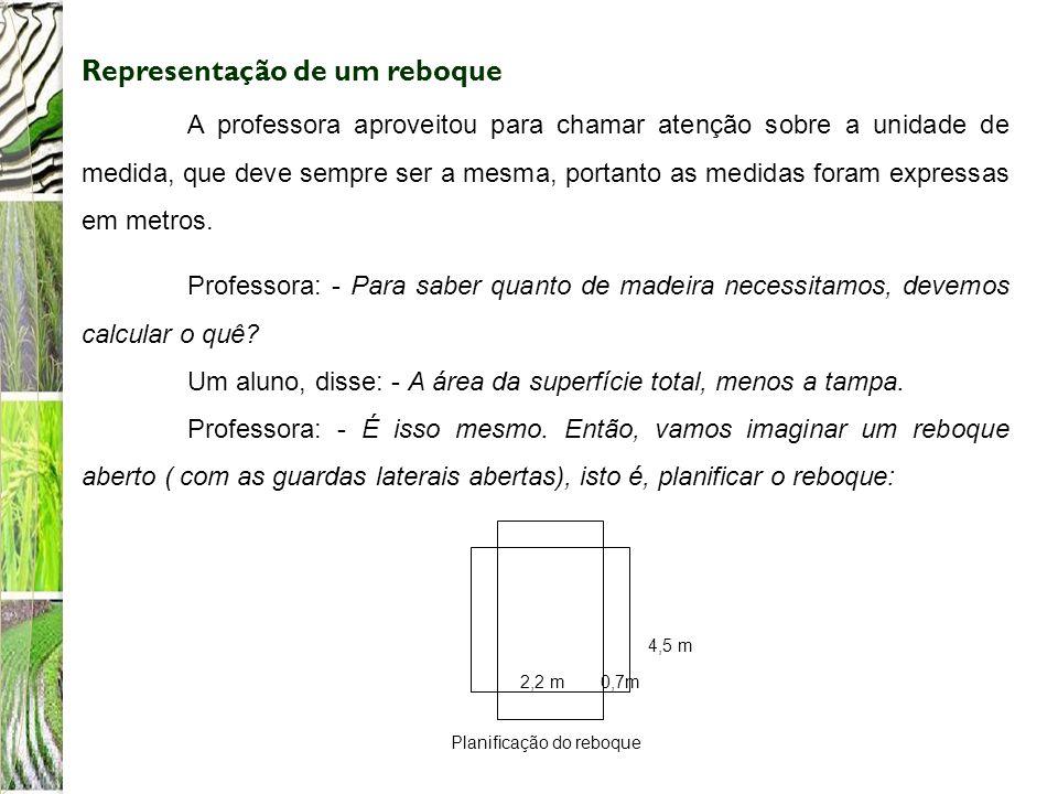 Representação de um reboque A professora aproveitou para chamar atenção sobre a unidade de medida, que deve sempre ser a mesma, portanto as medidas fo
