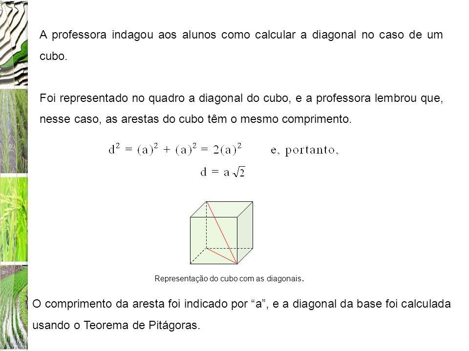 A professora indagou aos alunos como calcular a diagonal no caso de um cubo. Foi representado no quadro a diagonal do cubo, e a professora lembrou que