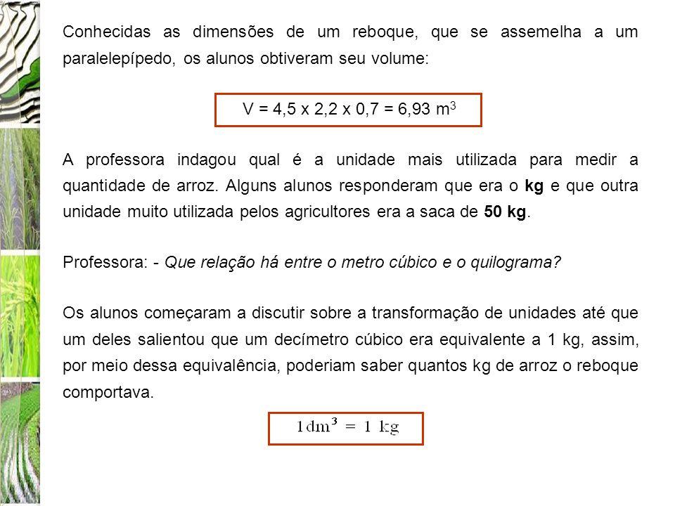 Conhecidas as dimensões de um reboque, que se assemelha a um paralelepípedo, os alunos obtiveram seu volume: V = 4,5 x 2,2 x 0,7 = 6,93 m 3 A professo