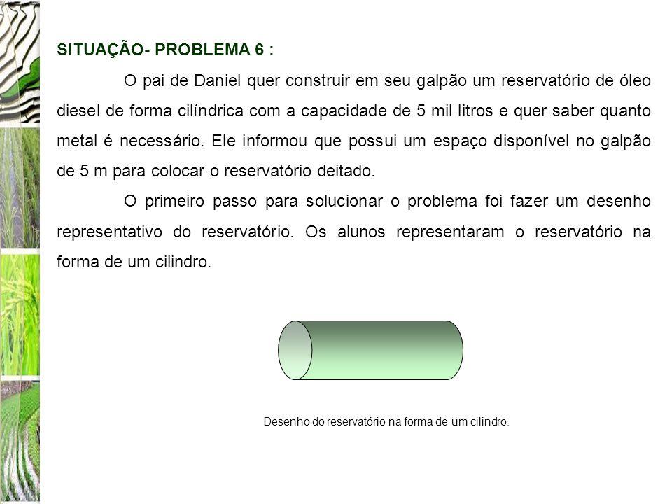 SITUAÇÃO- PROBLEMA 6 : O pai de Daniel quer construir em seu galpão um reservatório de óleo diesel de forma cilíndrica com a capacidade de 5 mil litro