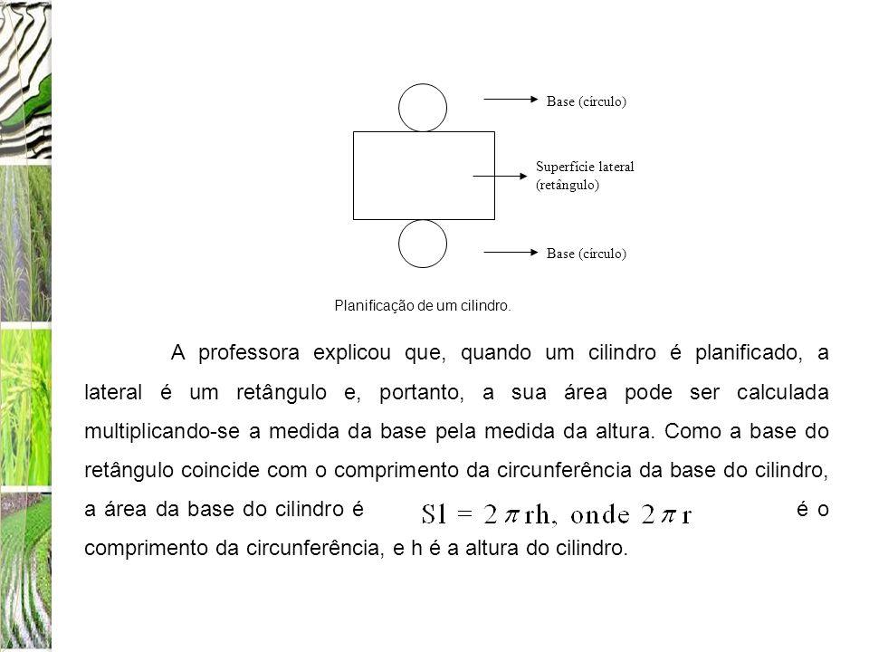 Base (círculo) Superfície lateral (retângulo) Base (círculo) A professora explicou que, quando um cilindro é planificado, a lateral é um retângulo e,