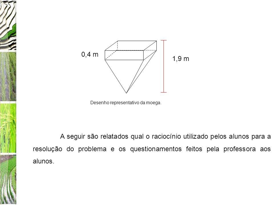 Desenho representativo da moega. 1,9 m 0,4 m A seguir são relatados qual o raciocínio utilizado pelos alunos para a resolução do problema e os questio